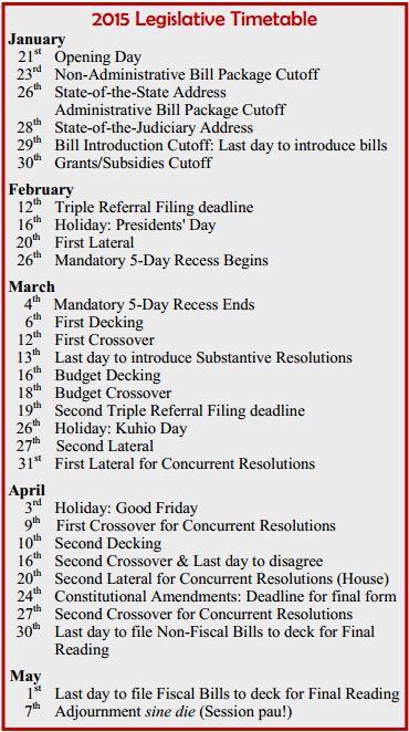 2015 Legislative Timetable