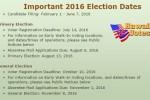 Elections website